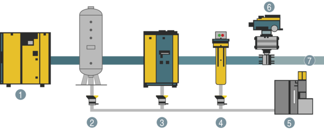 AQUAMAT condensate treatment system